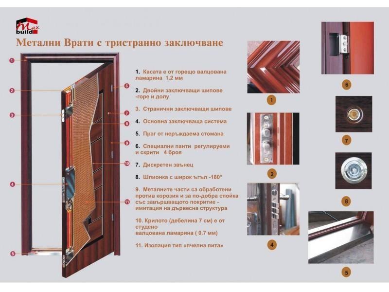 Входна метална врата модел HS-08